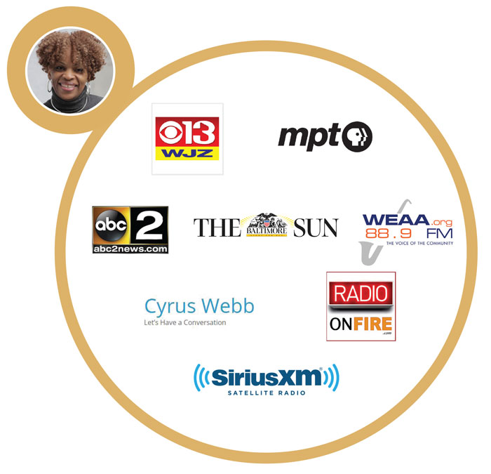Logos of news outlets that featured Cherrie Woods of Eclectic PR